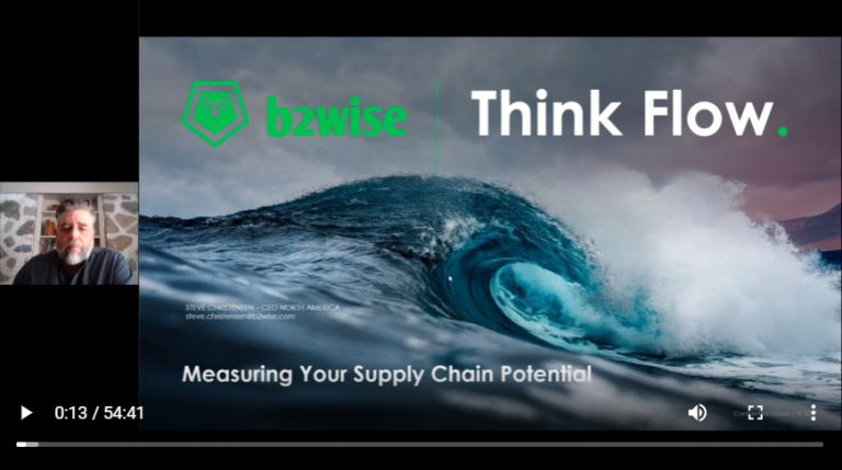 Measure your supply chain potential