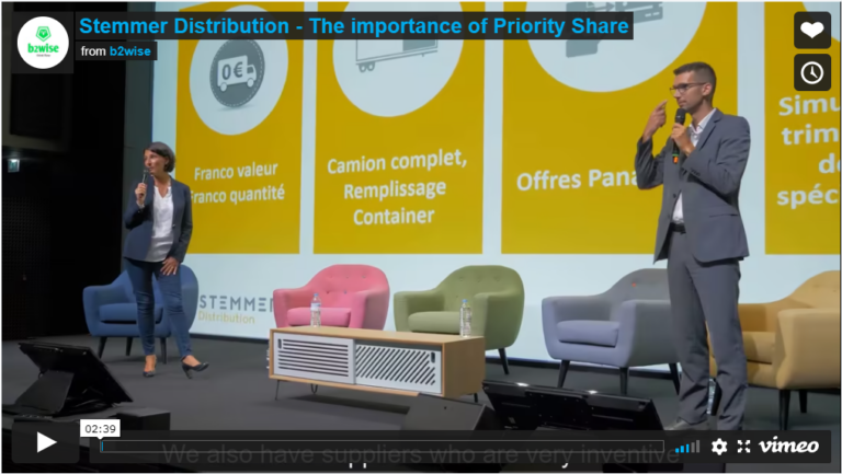importance of priority share